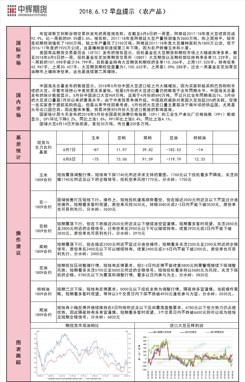 小晖看市6月12日早评.png