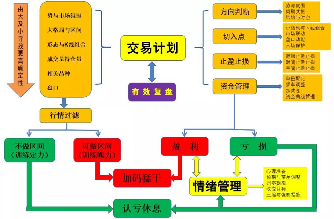 循环.jpg