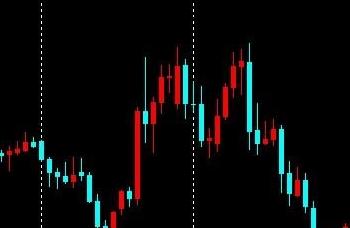 怎样看懂期货k线图