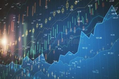 期货日内趋势交易系统的设计怎么做