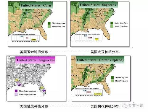 从作物分布显示来看,除了佐治亚州有一部分玉米分布外,大豆基本上分布在北卡和南卡地区,不过弗罗里达却是甘蔗种植生产的重要地区,集中了全美约45%的甘蔗分布,同时佐治亚、南卡罗莱纳以及阿拉巴马还是美国重要的棉花生产地区,其棉花对总产量的贡献约达到了16%,如果算上北卡罗来纳州,美国东部及东南部地区的棉花比重占全美棉花产量的四分之一左右。