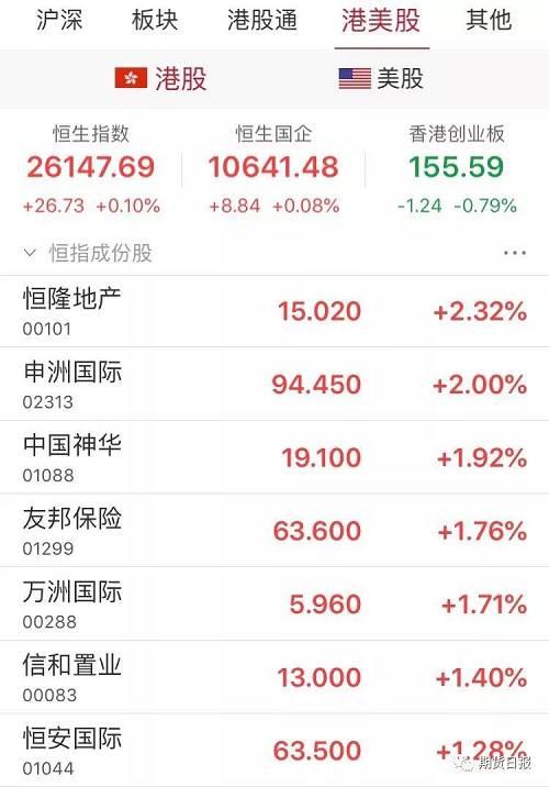 此外,亚洲股市也大多处于下跌的态势当中,其中a target=
